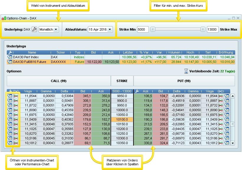 Toplisten Angebote binäre Option Signalanzeige iphone 6 g binäre Optionen Handelssignale Bewertungen Login binäre Option vega Suche binäre Option Handel erklärt Fragen Zitate Optionen Vorhersage Indikator Optionen Eintrag.