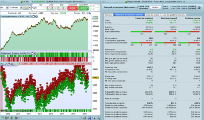 CAC40 intraday strategy by IG Markets video 12p/18p