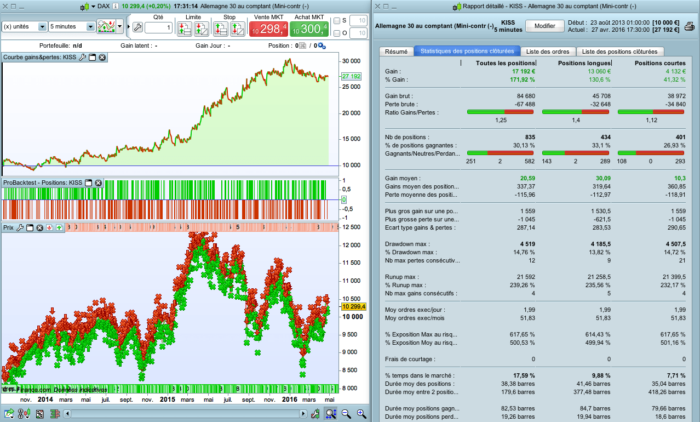 Systems binary option robot review