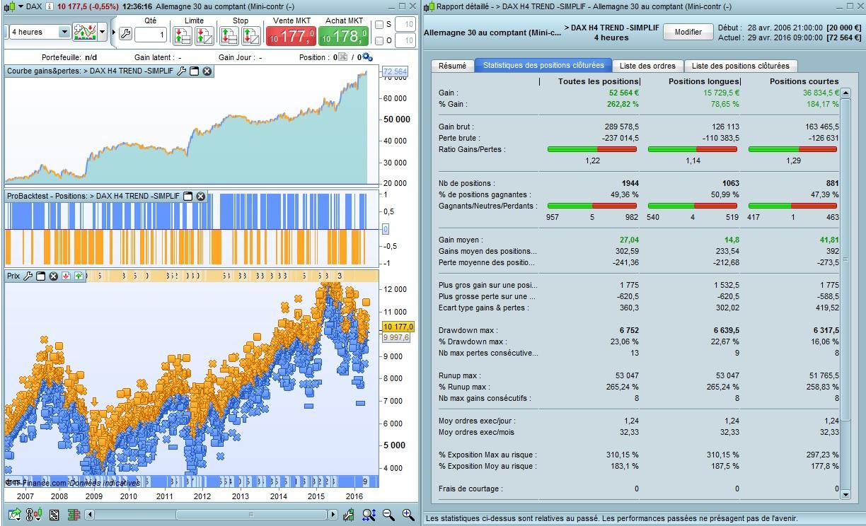 Traden lernen für Forex, DAX, Silber, Gold, Devisen mit Berndt Ebner Trading Blog – Forex Blog – Forex Trading Blog – bester Trading Blog – Trading Analysen – Markteinschätzung – Traden lernen – Forex Seminar – Forex Video – Live-Trading .