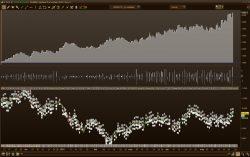 atb dax m chart-14642667524c8pl