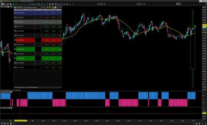 TMT Scalping intraday forex pairs scanner