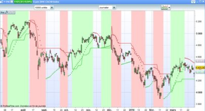 Architecture Of The Metatrader 4 Complete Cycle Trading Platform
