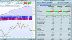 """The """"Enveloppe ADX"""" Forex Strategy"""