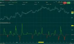 Volatility Quality zero line