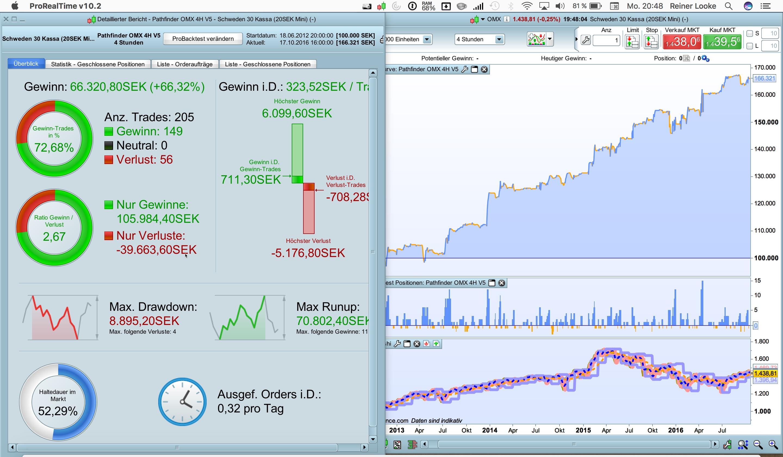 Omx trading system