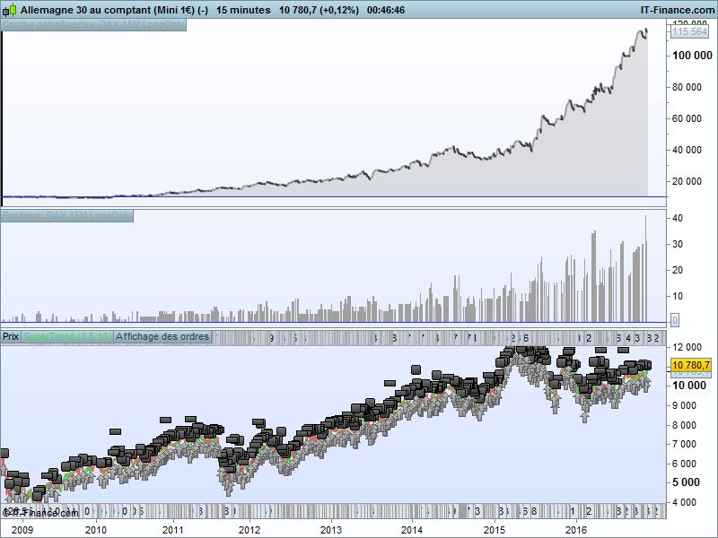 Forum VideoBourse : Bourse / Trading / Crypto • Afficher le sujet