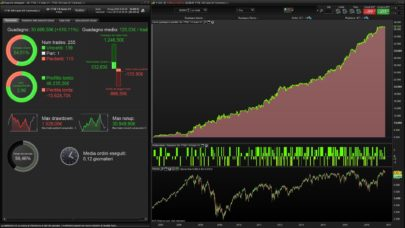QU Trading Strategy FTSE100 Indices CFD