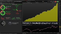 QU Trading Strategy DAX Indices CFD