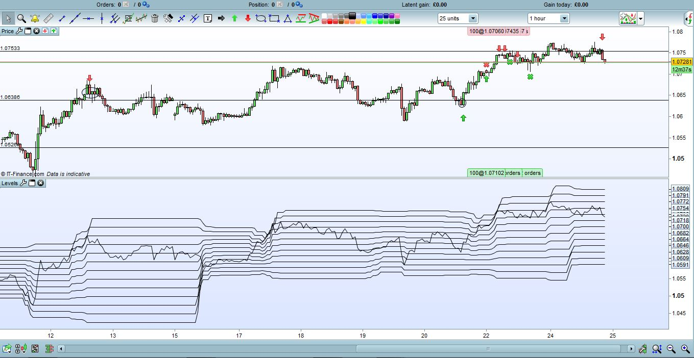 Prorealtime trading forex