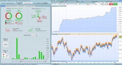 intraday DAX strategy mini-1€, timeframe 5 min