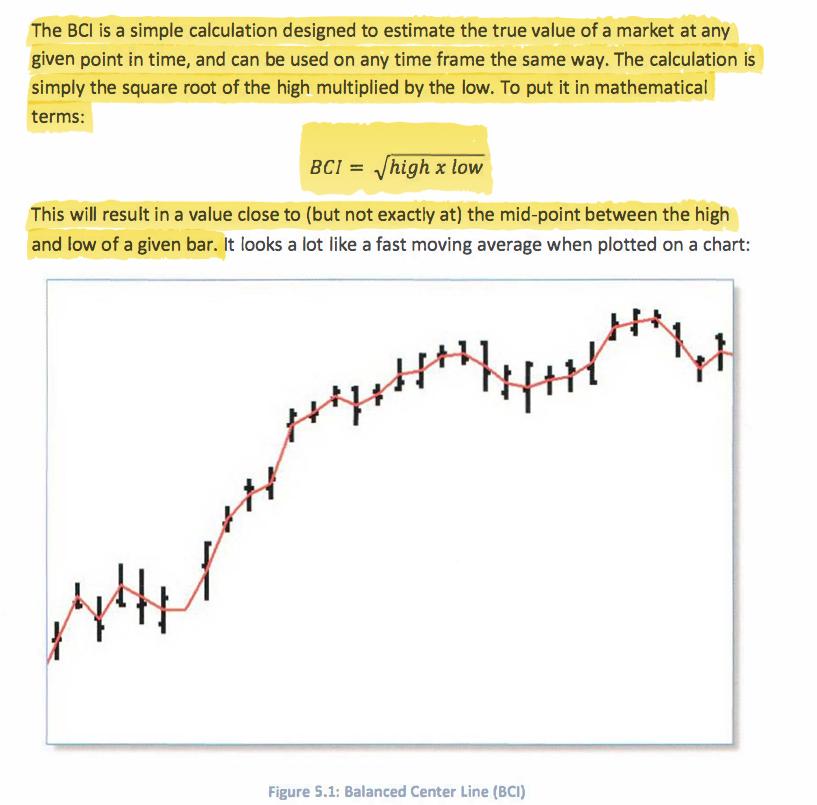 Coding the Profitable BCI Mean Reversion Indicator