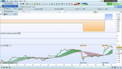 Modify a trading system – ProRealTime 10.3