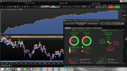 Dax adaptable strategy Breakout/Mean reversion