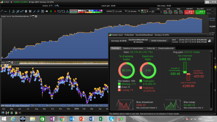 Goptions 1 Min Reversion To The Mean Strategy Trade Ideas