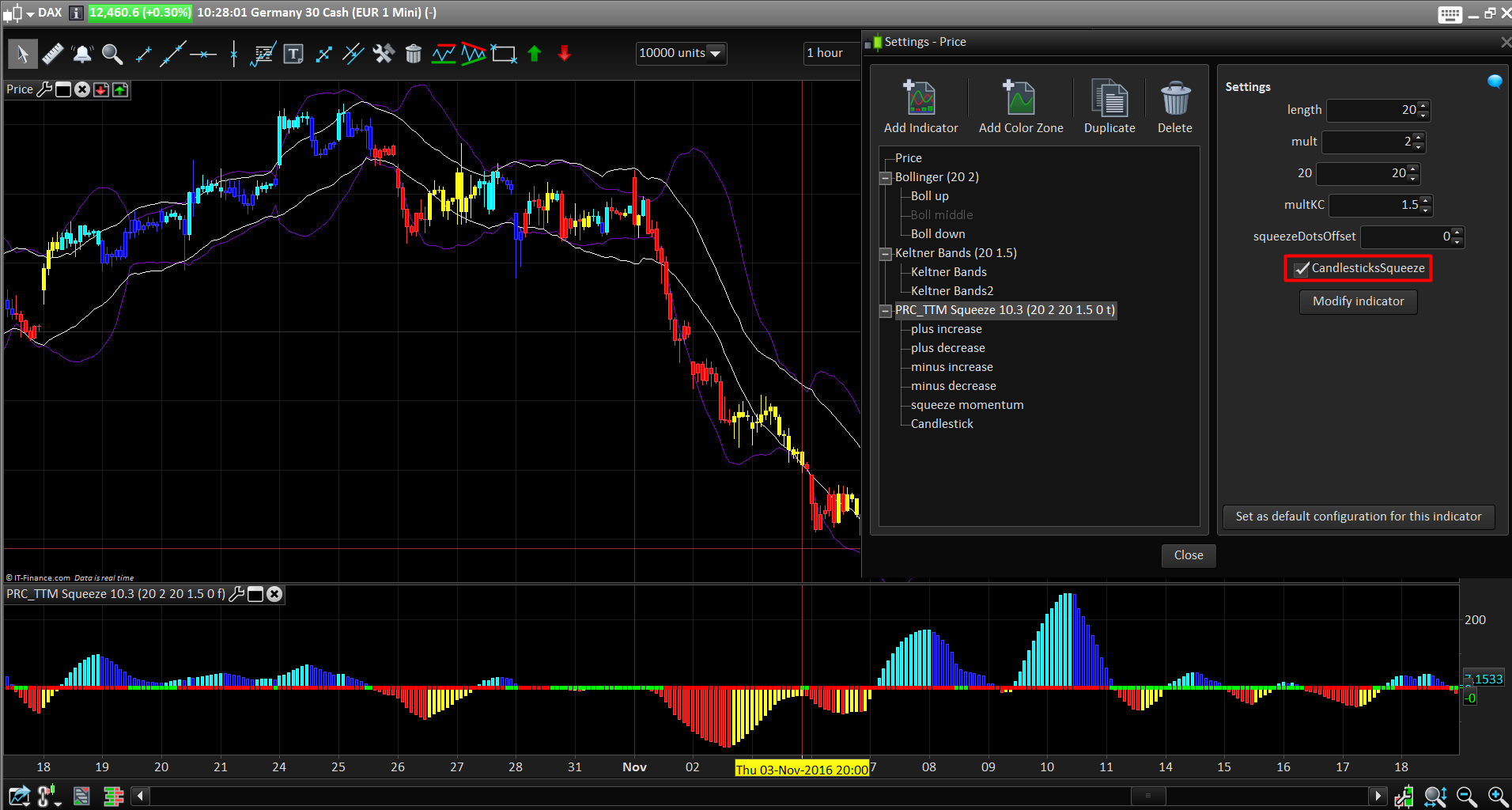 Forex prorealtime strategies