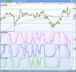 jeffrey kennedy trend analyzer indicators