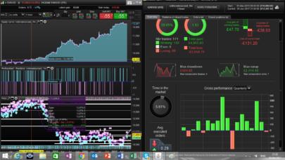 EURUSD volatility breakout strategy