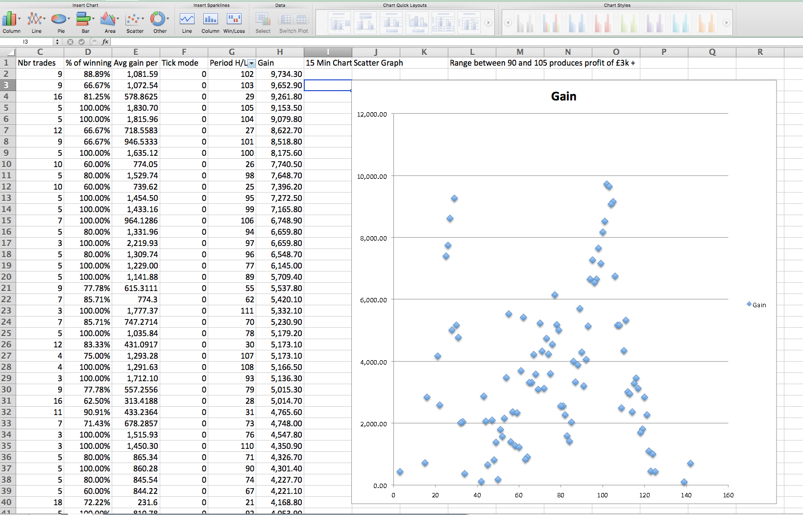 Coding the Profitable BCI Mean Reversion Indicator | ProRealTime