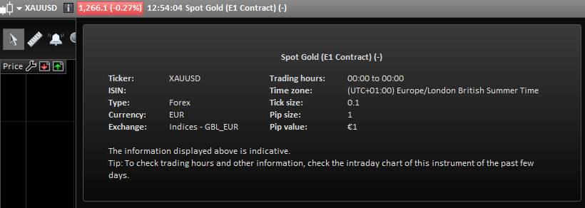 Analisa Teknikal Gold Trading