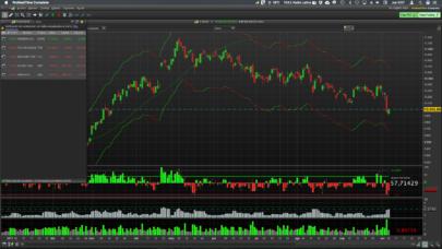 Heures de trading forex