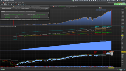 Maximus (orders accumulation on NASDAQ100)