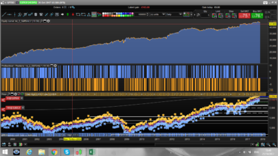 S&P 500 daily RSI(2) long short strategy