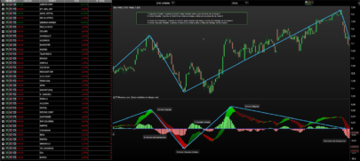 RB-MACD TIMING