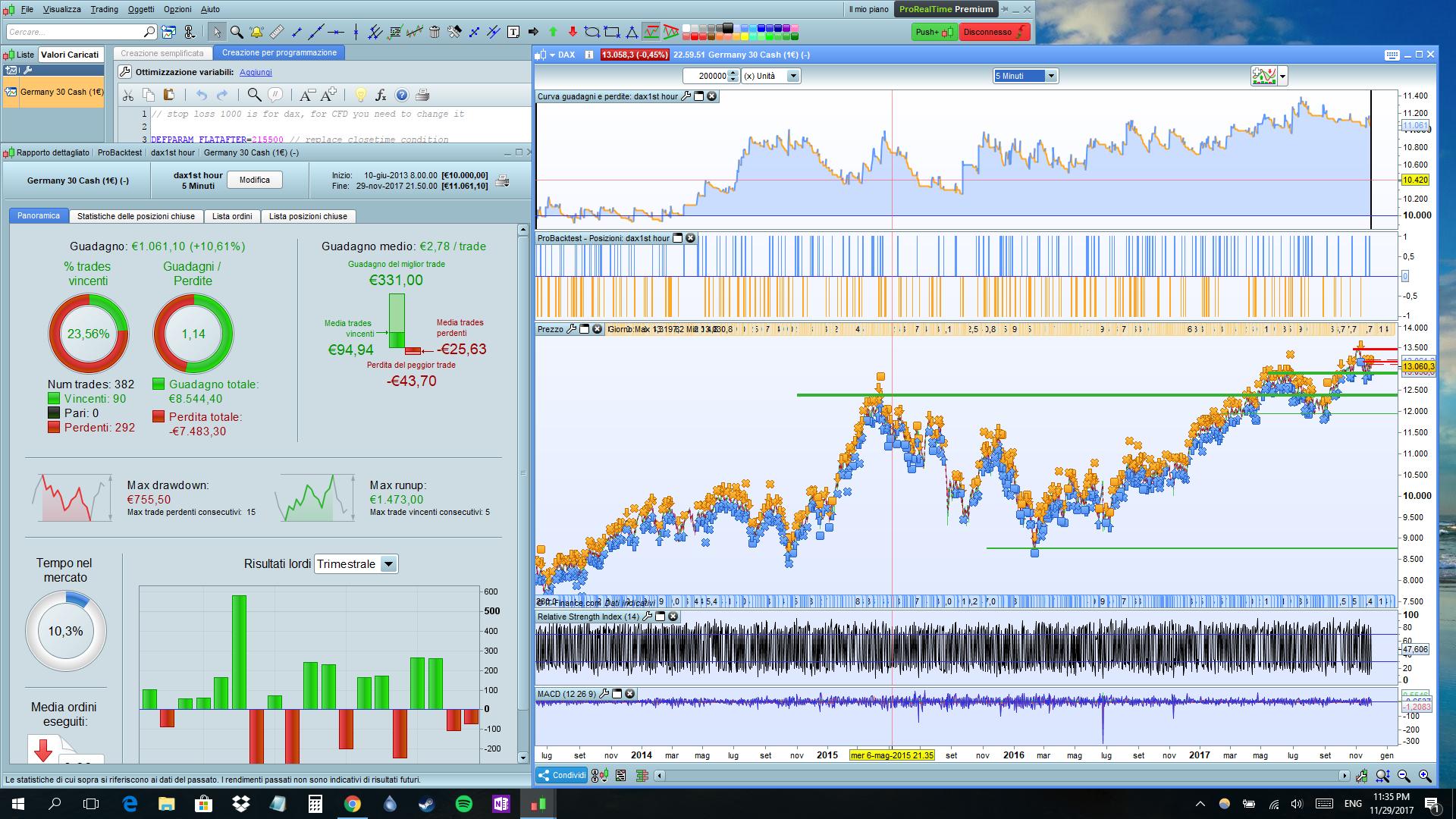 Trading system su prorealtime