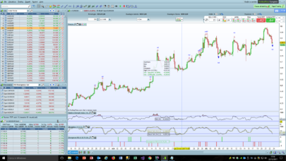 RSI Divergences Screener, Classic and Hidden (or Inverse)