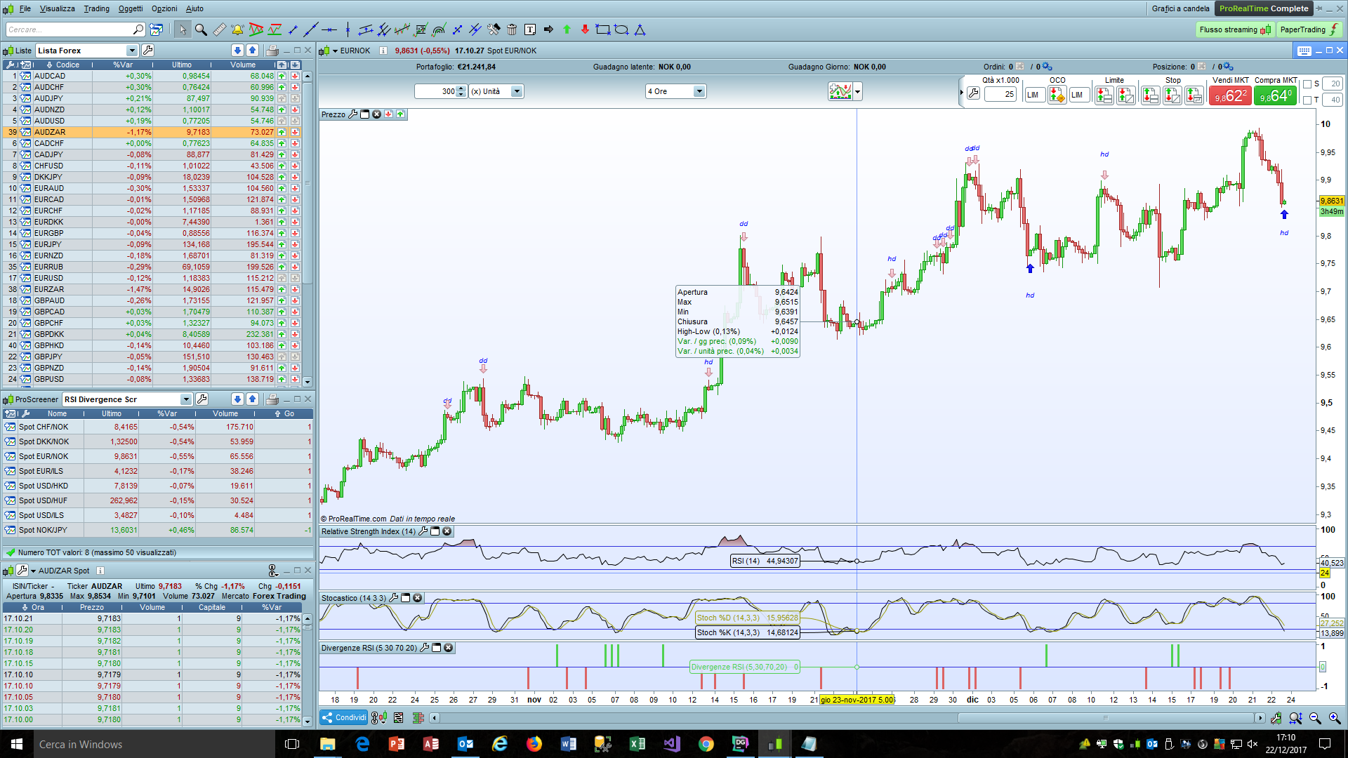 RSI Divergences Screener, Classic and Hidden (or Inverse