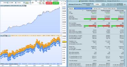 Heikin Ashi during trend | Strategies ProRealTime trading