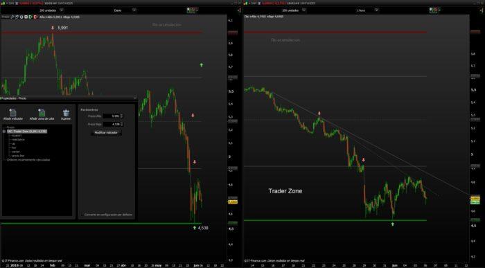 TAC Trader Zone
