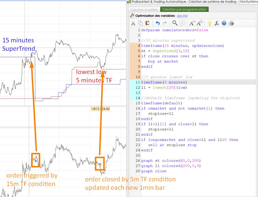 Prekybos forex naudojant ichimoku. Forex Scalper robotas   Automatiniai forumo robotai ir signalai