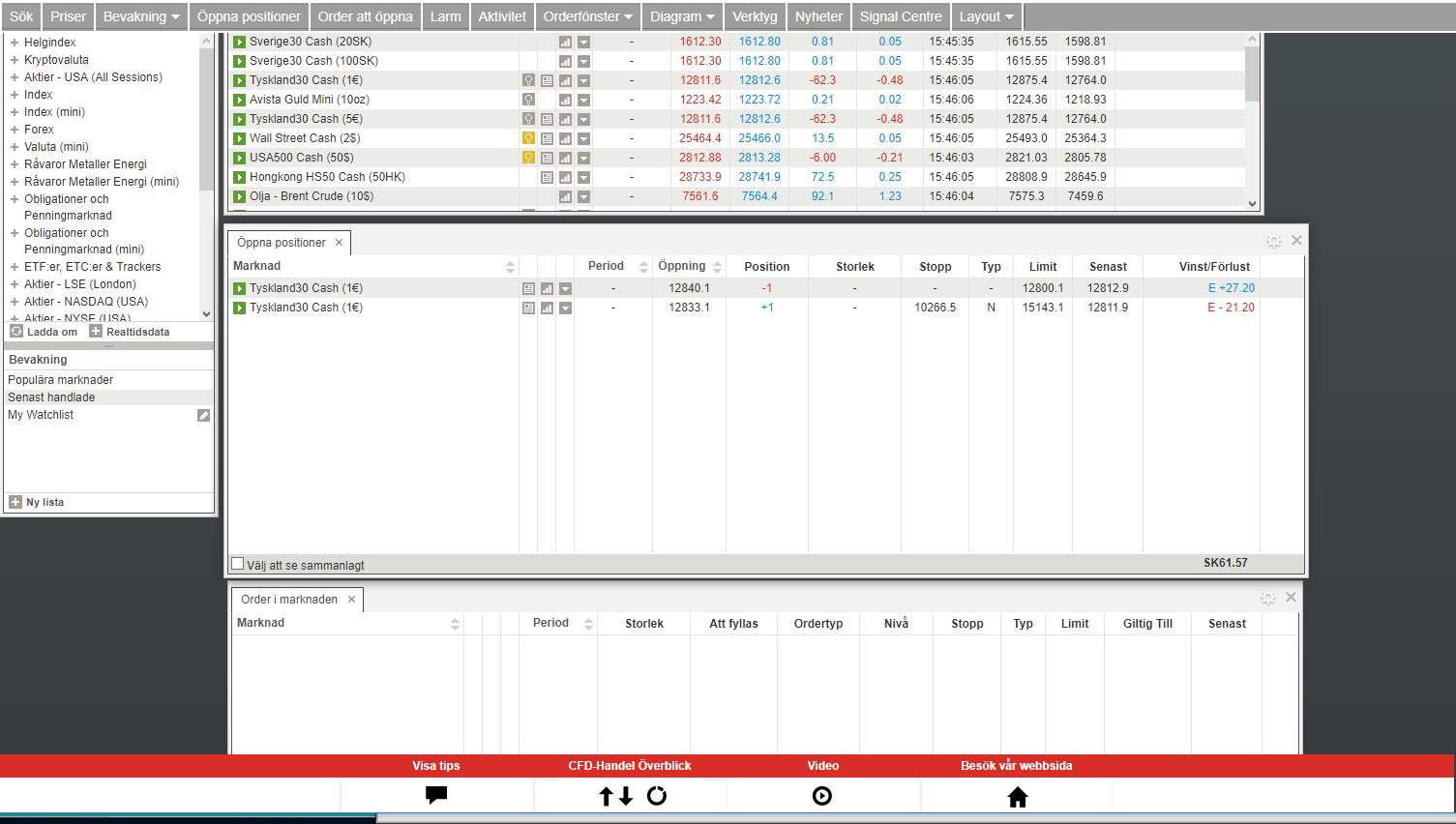 Ig trading system