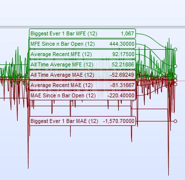 How to trade using the average true range indicator.
