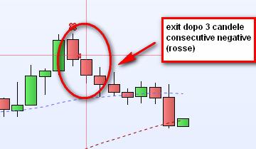 exit-long