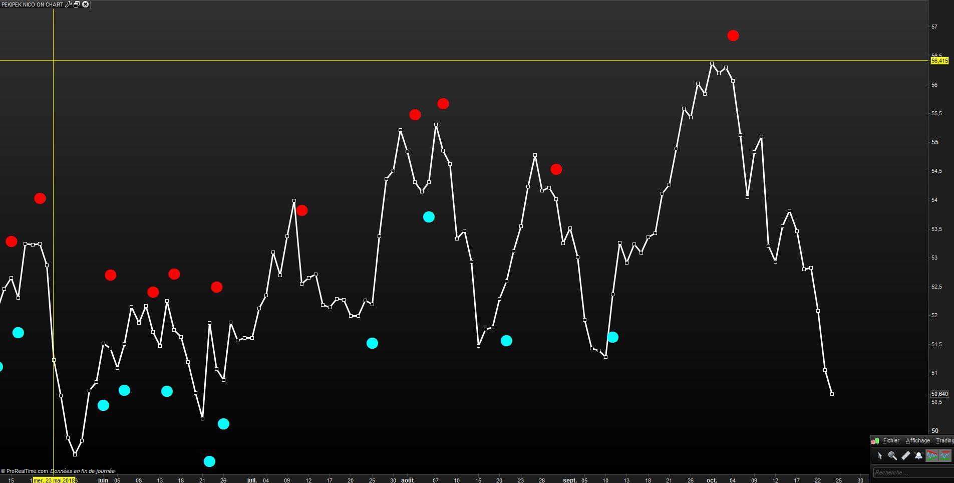 PPK Tradingview | ProRealTime trading