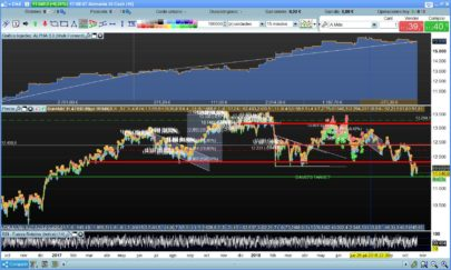 ALPHA BOT ONLY LONGS - DAX 15 MIN