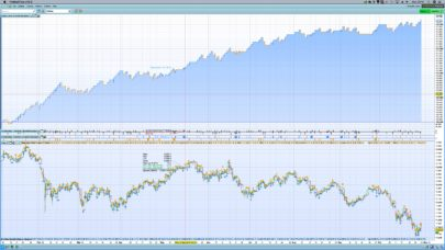 DayOpen Straddle for DAX 3-minute timeframe