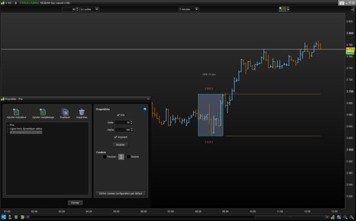 Pre-Market session EUR