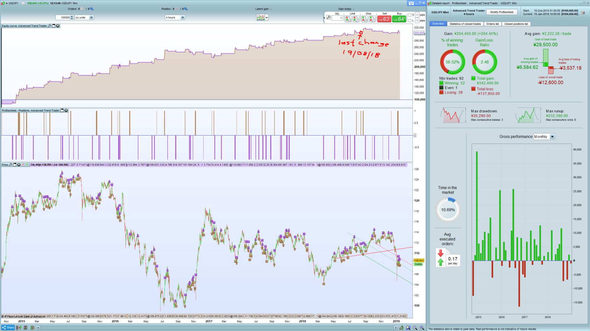 Need help to automate these MQL5 Indicators | ProRealTime trading