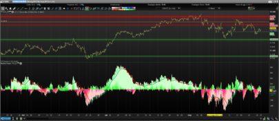 Market Phase
