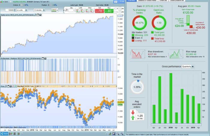 ADX, momentum, ema 8 strategy