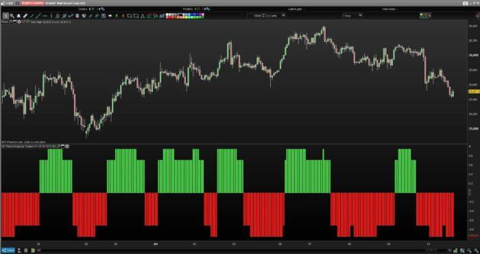 JK Trend Analyzer Combo 4.1