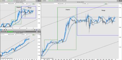 Channel Volatility
