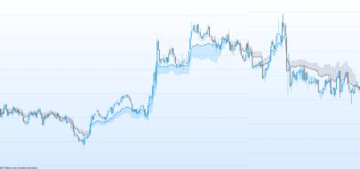 Trend Line Fibonacci