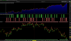 automated trading performance breakout proorder