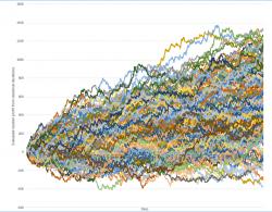 trading simulation 2