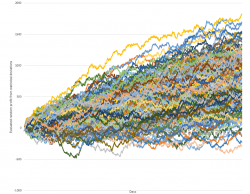trading simulation 3